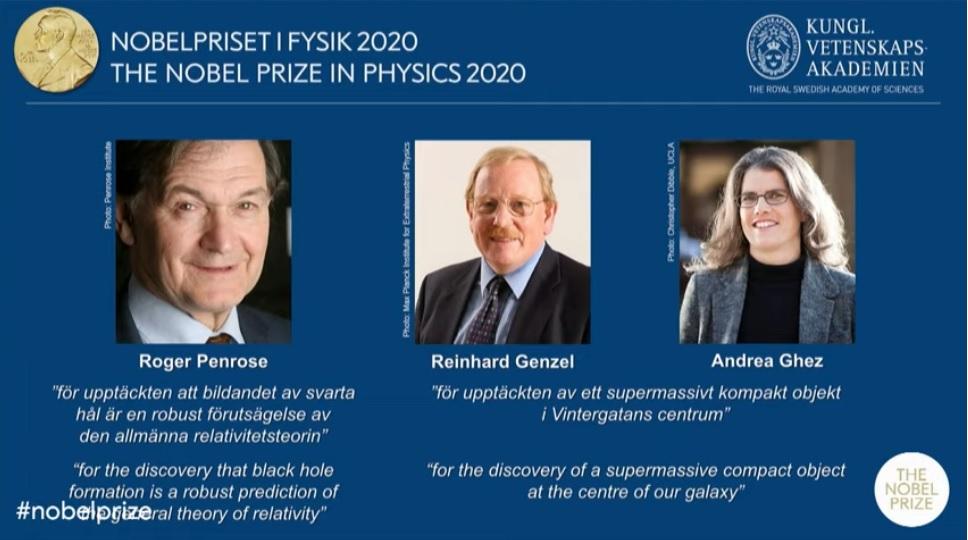 Нобелевские лауреаты 2020
